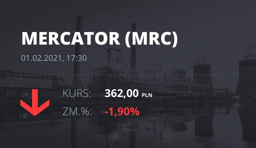 Notowania akcji spółki Mercator Medical S.A. z 1 lutego 2021 roku