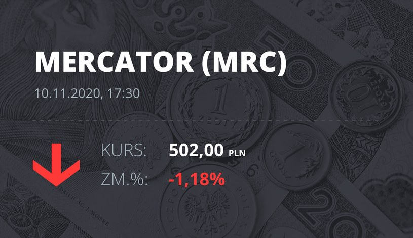 Notowania akcji spółki Mercator Medical S.A. z 10 listopada 2020 roku