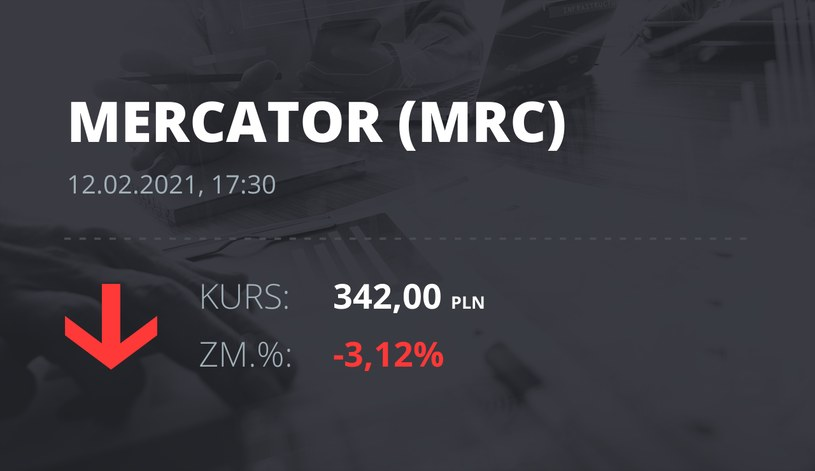 Notowania akcji spółki Mercator Medical S.A. z 12 lutego 2021 roku