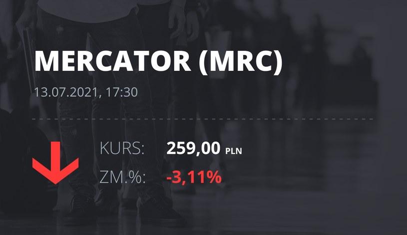 Notowania akcji spółki Mercator Medical S.A. z 13 lipca 2021 roku