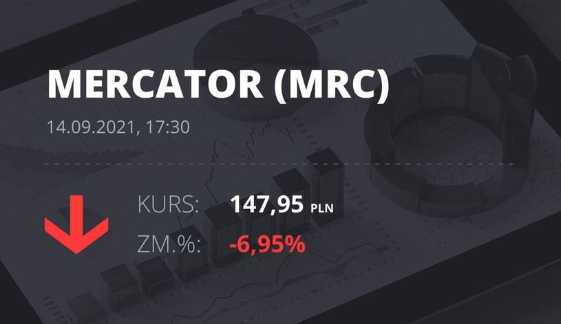Notowania akcji spółki Mercator Medical S.A. z 14 września 2021 roku