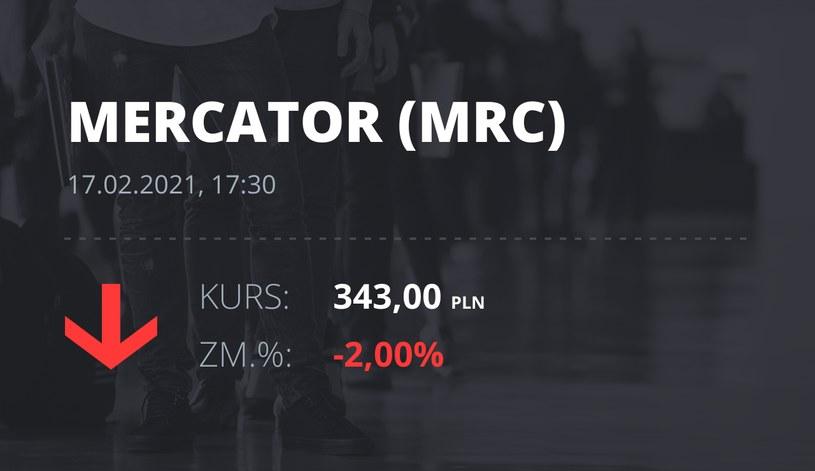 Notowania akcji spółki Mercator Medical S.A. z 17 lutego 2021 roku