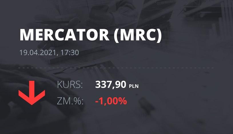 Notowania akcji spółki Mercator Medical S.A. z 19 kwietnia 2021 roku