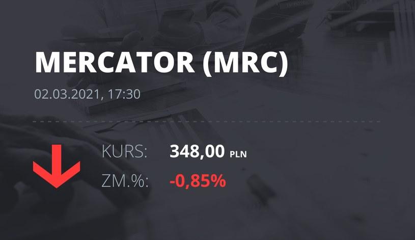 Notowania akcji spółki Mercator Medical S.A. z 2 marca 2021 roku