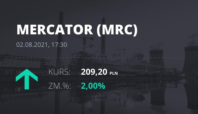 Notowania akcji spółki Mercator Medical S.A. z 2 sierpnia 2021 roku
