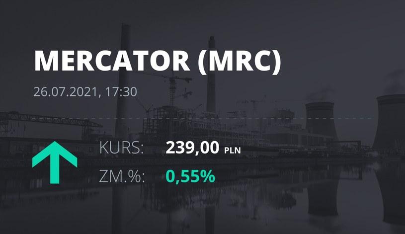 Notowania akcji spółki Mercator Medical S.A. z 26 lipca 2021 roku