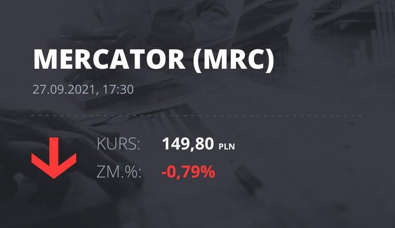 Notowania akcji spółki Mercator Medical S.A. z 27 września 2021 roku