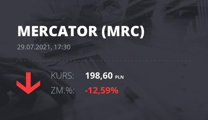 Notowania akcji spółki Mercator Medical S.A. z 29 lipca 2021 roku