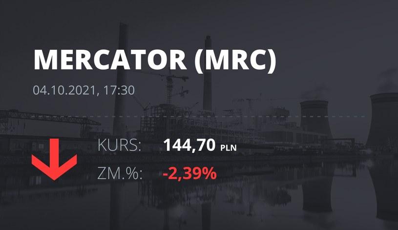 Notowania akcji spółki Mercator Medical S.A. z 4 października 2021 roku
