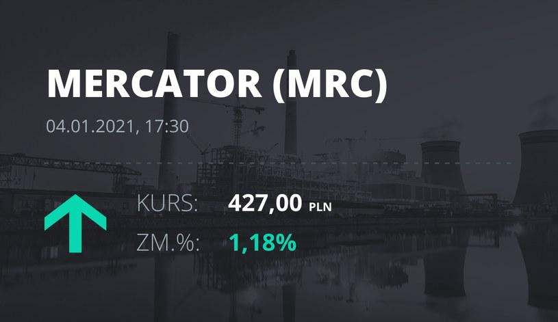 Notowania akcji spółki Mercator Medical S.A. z 4 stycznia 2021 roku