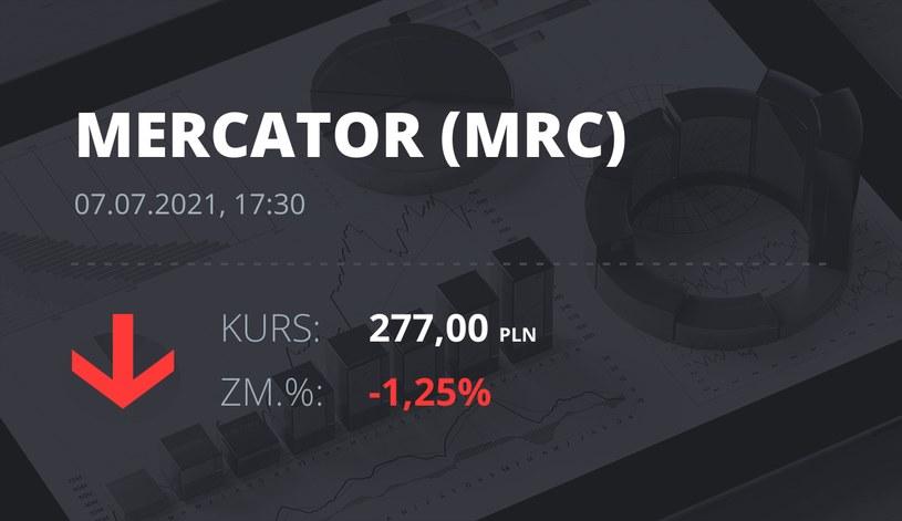 Notowania akcji spółki Mercator Medical S.A. z 7 lipca 2021 roku