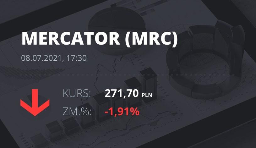Notowania akcji spółki Mercator Medical S.A. z 8 lipca 2021 roku