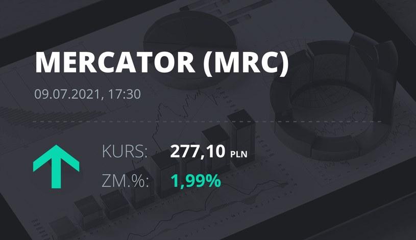 Notowania akcji spółki Mercator Medical S.A. z 9 lipca 2021 roku