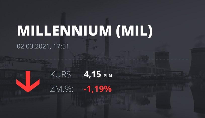 Notowania akcji spółki Millennium Bank z 2 marca 2021 roku