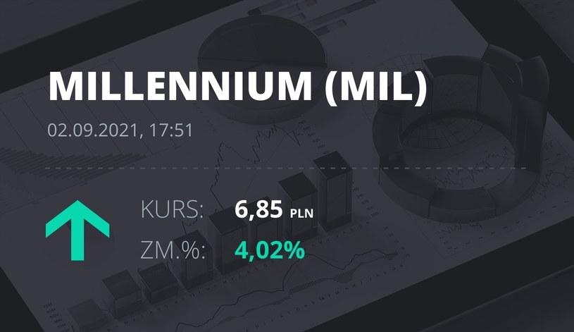 Notowania akcji spółki Millennium Bank z 2 września 2021 roku