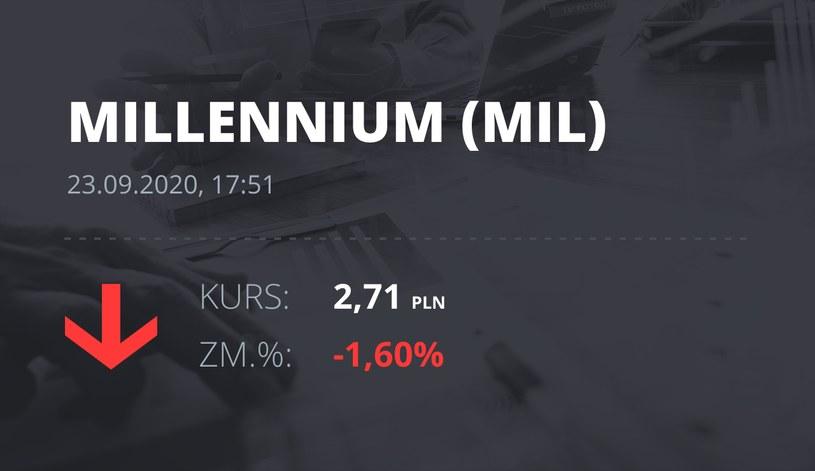 Notowania akcji spółki Millennium Bank z 23 września 2020 roku