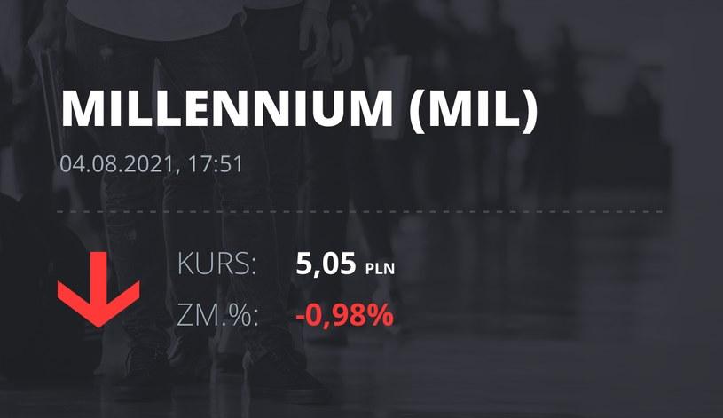 Notowania akcji spółki Millennium Bank z 4 sierpnia 2021 roku
