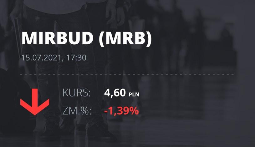 Notowania akcji spółki Mirbud S.A. z 15 lipca 2021 roku