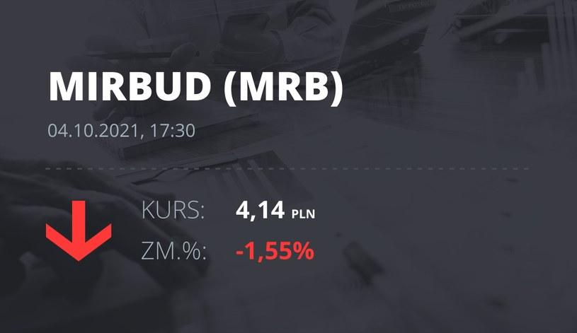 Notowania akcji spółki Mirbud S.A. z 4 października 2021 roku