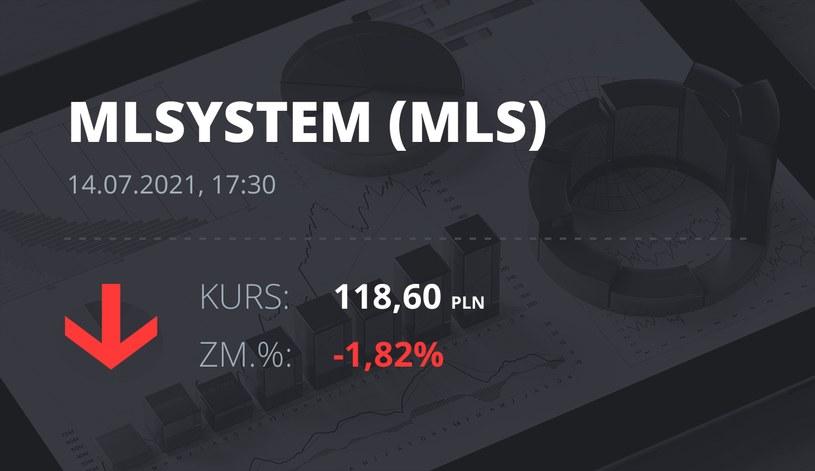 Notowania akcji spółki ML System S.A. z 14 lipca 2021 roku