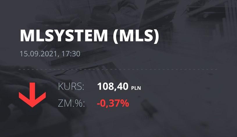 Notowania akcji spółki ML System S.A. z 15 września 2021 roku