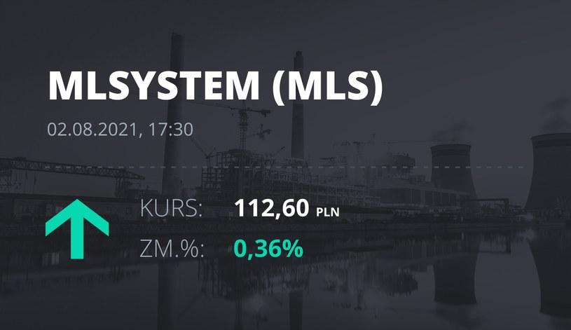 Notowania akcji spółki ML System S.A. z 2 sierpnia 2021 roku