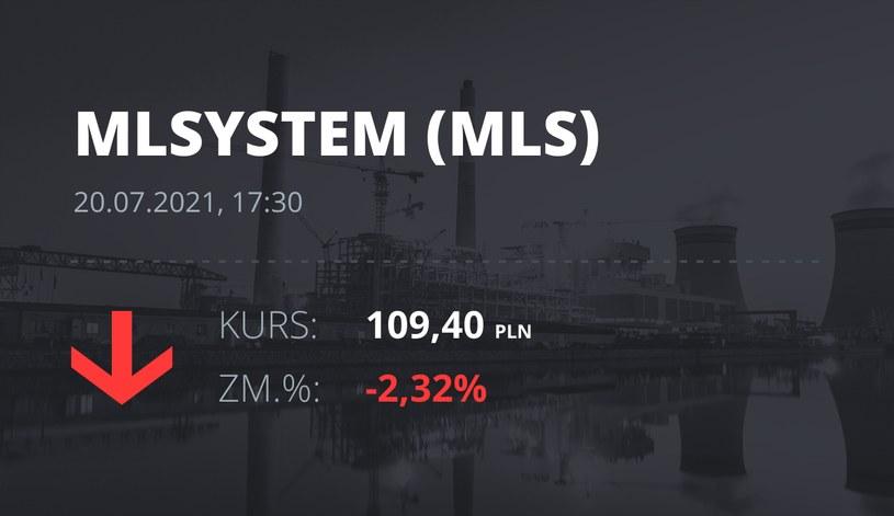 Notowania akcji spółki ML System S.A. z 20 lipca 2021 roku