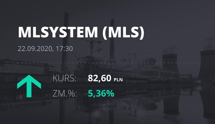Notowania akcji spółki ML System S.A. z 22 września 2020 roku