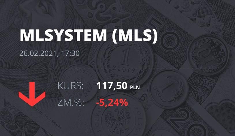 Notowania akcji spółki ML System S.A. z 26 lutego 2021 roku