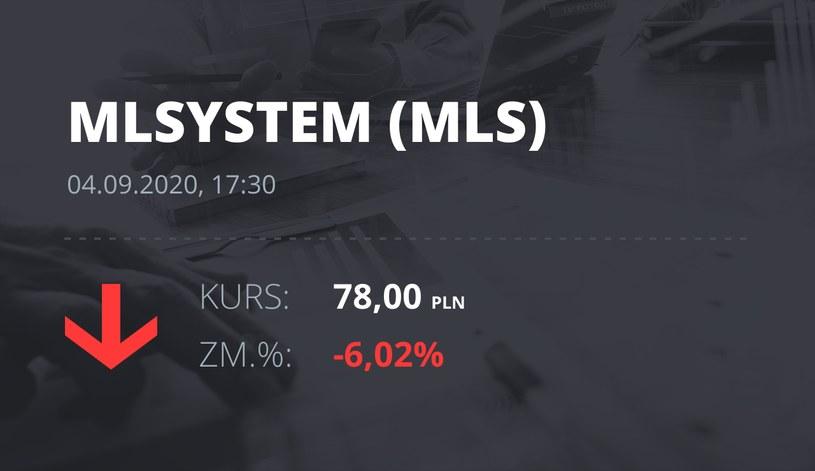 Notowania akcji spółki ML System S.A. z 4 września 2020 roku