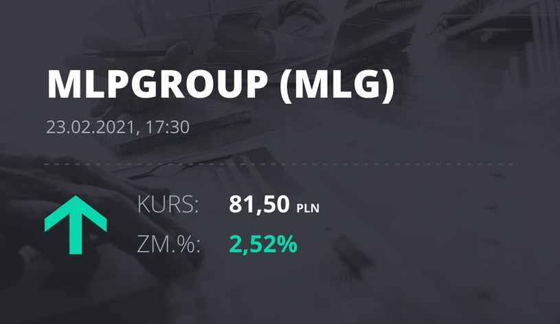Notowania akcji spółki MLP Group z 23 lutego 2021 roku