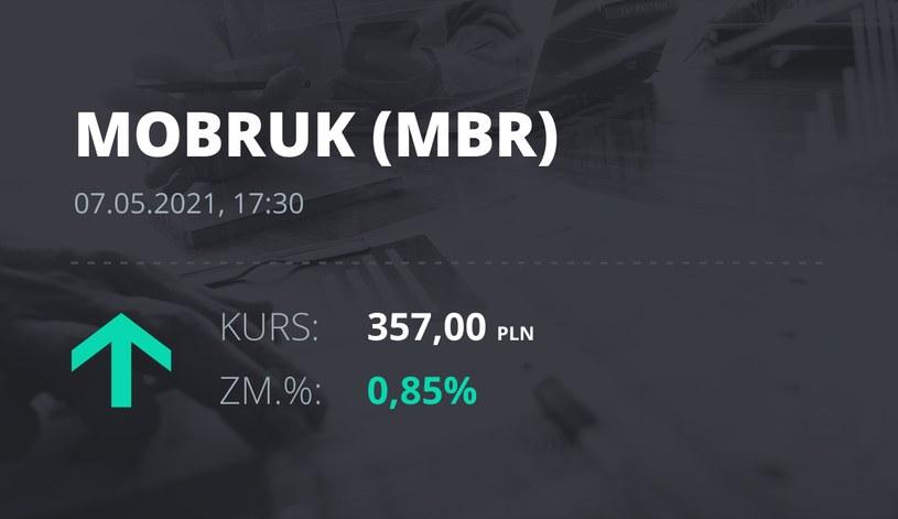 Notowania akcji spółki Mo-BRUK Zakład Odzysku Odpadów S.A. z 7 maja 2021 roku