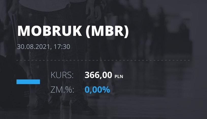 Notowania akcji spółki Mo-BRUK Zakład Odzysku Odpadów S.A. z 30 sierpnia 2021 roku