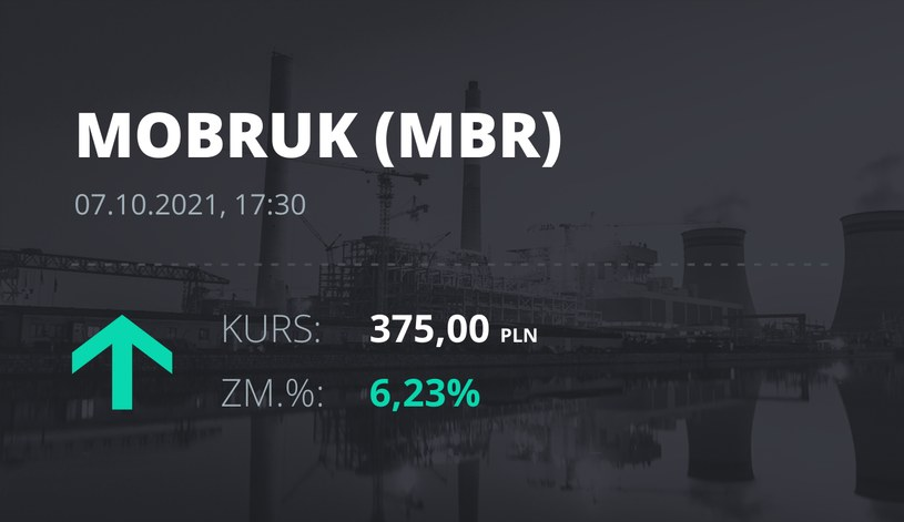 Notowania akcji spółki Mo-BRUK Zakład Odzysku Odpadów S.A. z 7 października 2021 roku