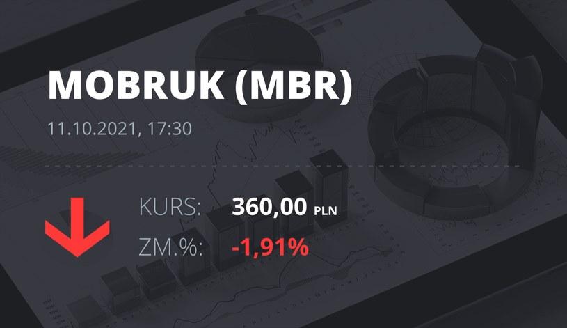 Notowania akcji spółki Mo-BRUK Zakład Odzysku Odpadów S.A. z 11 października 2021 roku