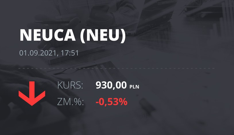 Notowania akcji spółki Neuca z 1 września 2021 roku