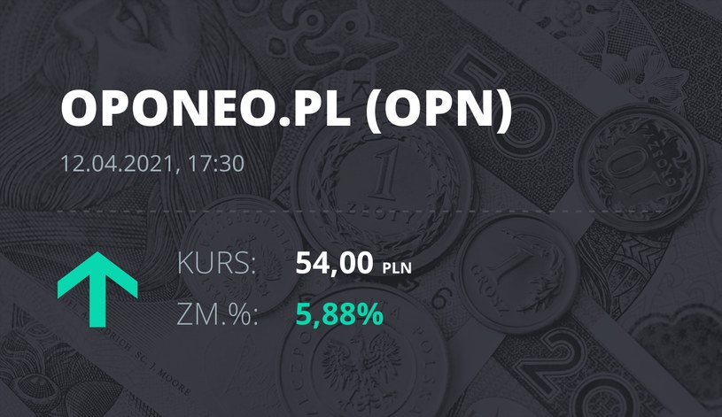 Notowania akcji spółki Oponeo.pl z 12 kwietnia 2021 roku