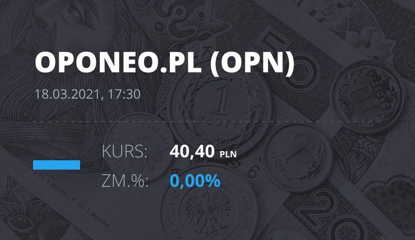 Notowania akcji spółki Oponeo.pl z 18 marca 2021 roku