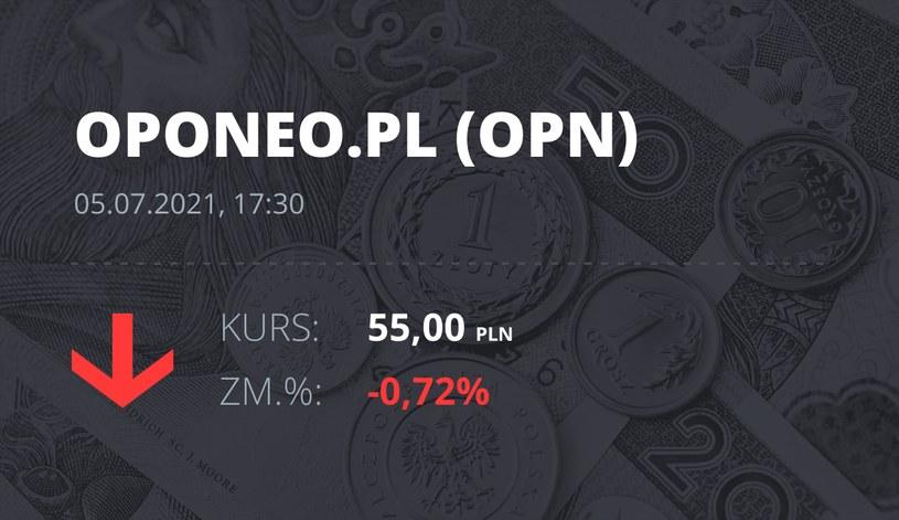 Notowania akcji spółki Oponeo.pl z 5 lipca 2021 roku