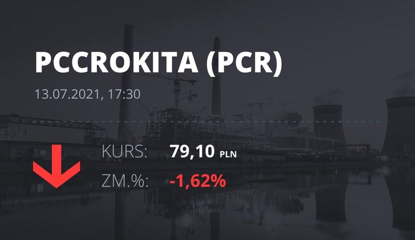 Notowania akcji spółki PCC Rokita z 13 lipca 2021 roku