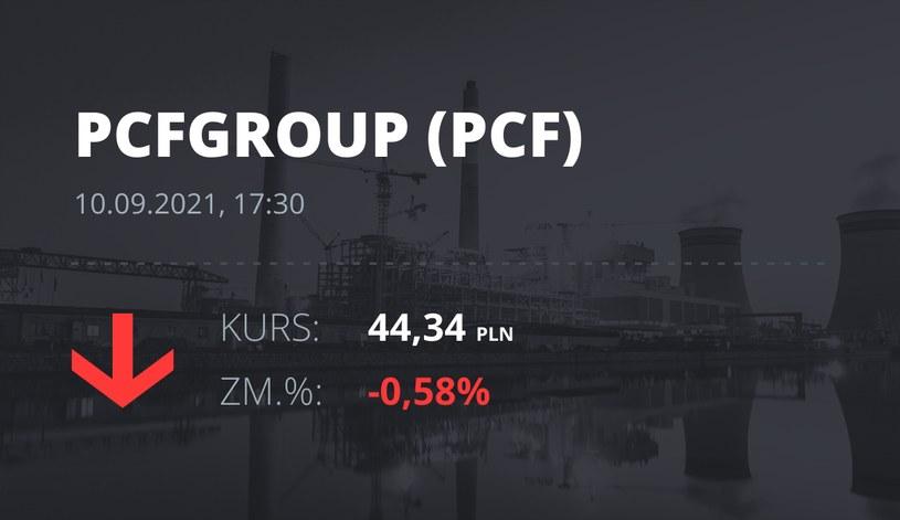 Notowania akcji spółki PCF Group S.A. z 10 września 2021 roku