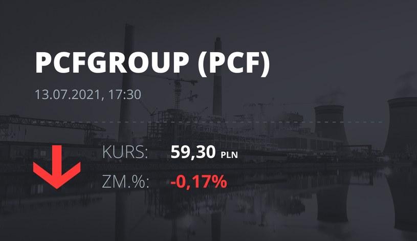 Notowania akcji spółki PCF Group S.A. z 13 lipca 2021 roku