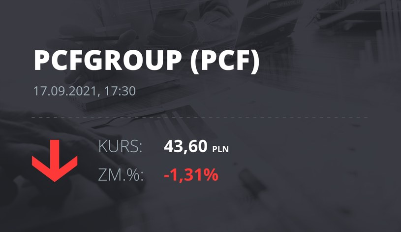 Notowania akcji spółki PCF Group S.A. z 17 września 2021 roku