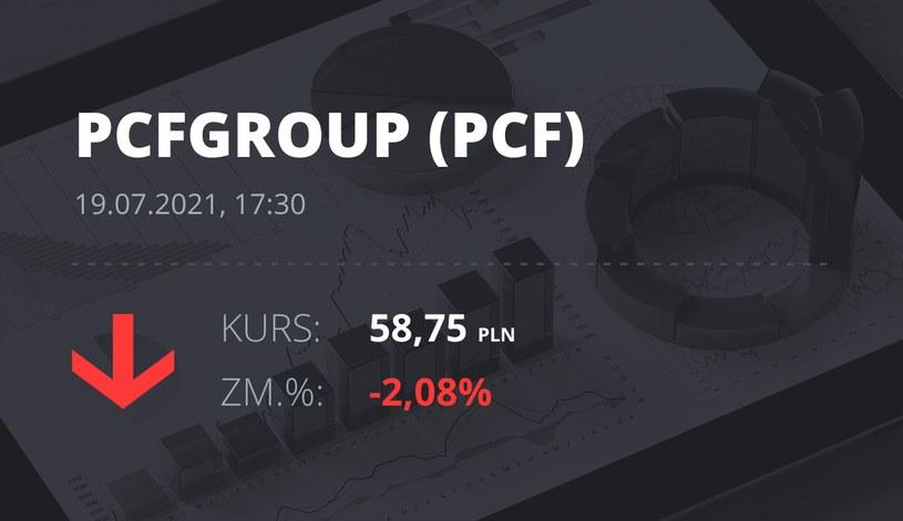 Notowania akcji spółki PCF Group S.A. z 19 lipca 2021 roku