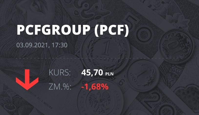Notowania akcji spółki PCF Group S.A. z 3 września 2021 roku