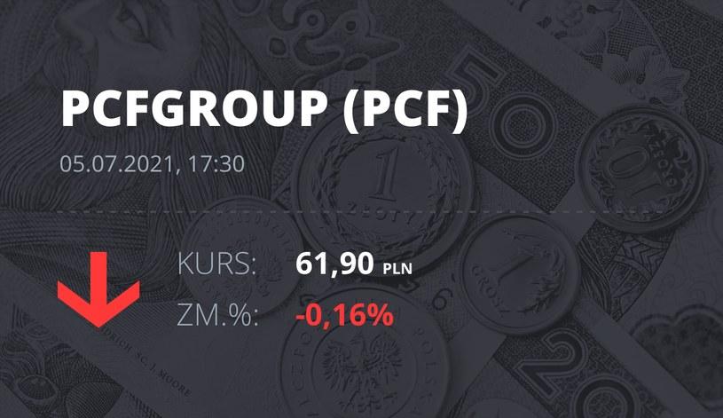 Notowania akcji spółki PCF Group S.A. z 5 lipca 2021 roku