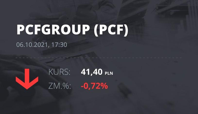 Notowania akcji spółki PCF Group S.A. z 6 października 2021 roku