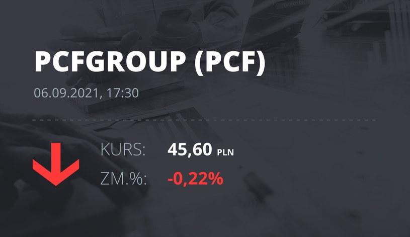 Notowania akcji spółki PCF Group S.A. z 6 września 2021 roku