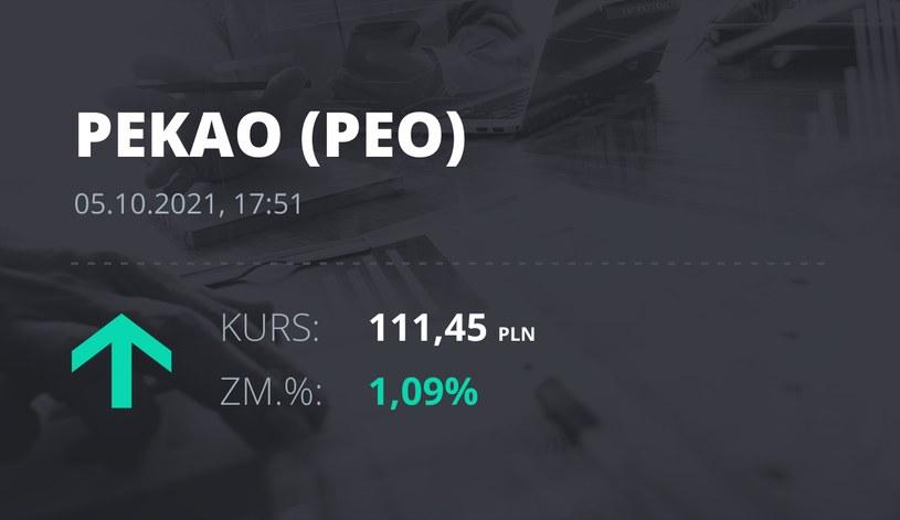 Notowania akcji spółki Pekao z 5 października 2021 roku