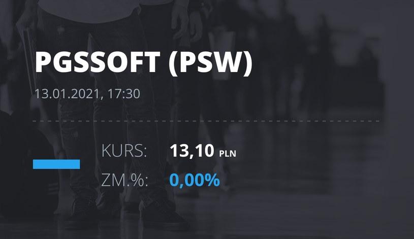 Notowania akcji spółki PGS Soft z 13 stycznia 2021 roku